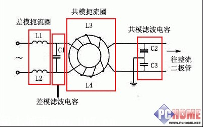 想自制AC220V滤波器,请问X电容、Y电容、差模电感共模电感应...