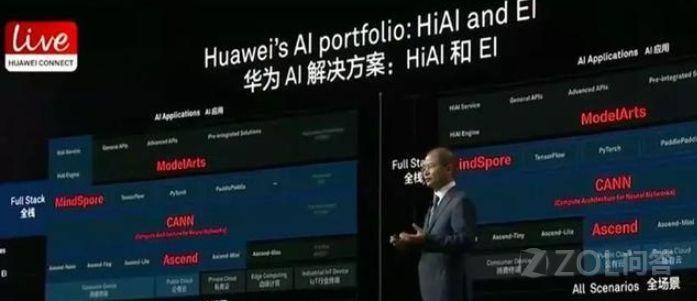 华为AI芯片昇腾有多厉害?