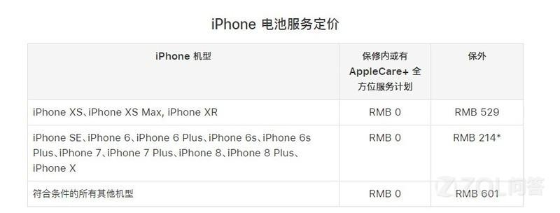 非国行苹果手机可以去苹果直营店换原装电池吗?