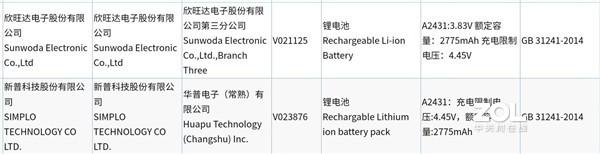iPhone 12还有64GB版本么?