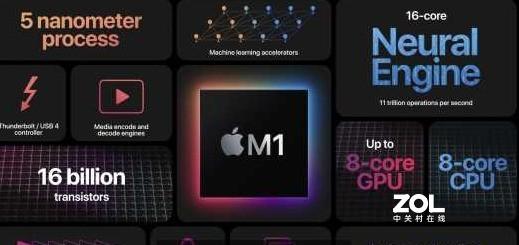 MacBook新品,有哪些亮点和不足?