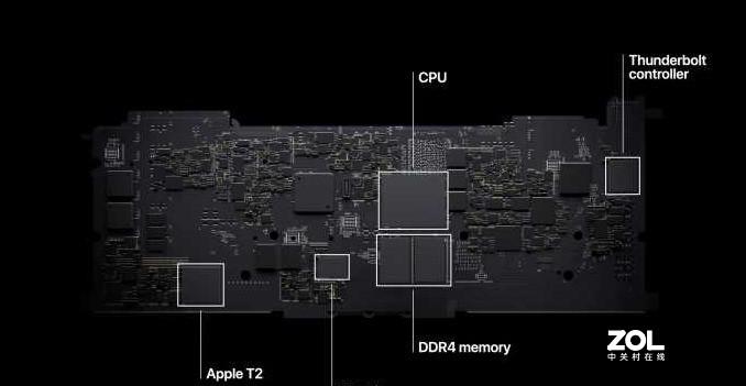 如何评价苹果最新发布的 M1 芯片?